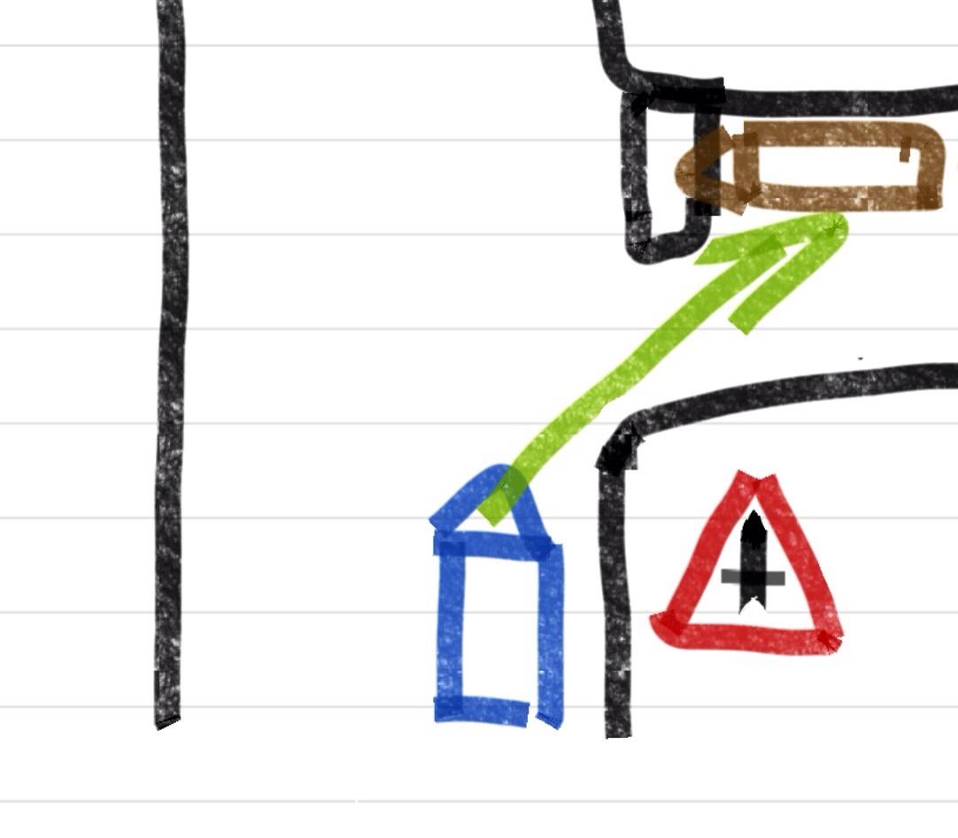 image 2 l essentiel pour votre permis de conduire. Black Bedroom Furniture Sets. Home Design Ideas